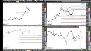 GOLD - USD Rüdiger Born mit Blick auf Dow, Nasdaq, Gold und Anleihen
