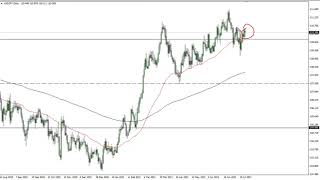 USD/JPY USD/JPY Technical Analysis for July 27, 2021 by FXEmpire