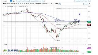 WTI CRUDE OIL WTI Crude Oil Forecast July 13, 2020