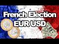 EUR/ USD: Eleições francesas