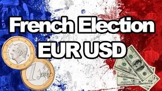 EUR/USD EUR/ USD: Eleições francesas