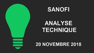SANOFI Avis d'Expert - Sanofi: Turbo Infini Call 65BEB