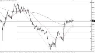 GBP/JPY GBP/JPY Technical Analysis for November 22, 2019 by FXEmpire
