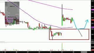 SENESTECH INC. SenesTech, Inc. - SNES Stock Chart Technical Analysis for 08-01-18