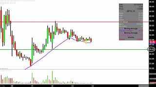 BIO-PATH HOLDINGS INC. Bio-Path Holdings, Inc. - BPTH Stock Chart Technical Analysis for 03-13-2019