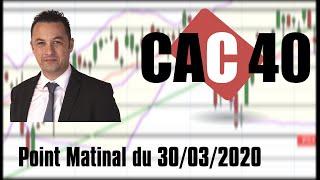 CAC40 INDEX CAC 40 Point Matinal du 30-03-2020 par boursikoter