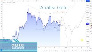 GOLD - USD 📊 GOLD: Aggiornamento daily e intraday
