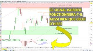 CAC40 INDEX BOURSE et CAC40: analyse technique et matrice de trading pour Vendredi (10/07/20)
