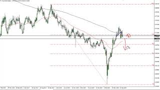 AUD/USD AUD/USD Technical Analysis for the Week of October 26, 2020 by FXEmpire