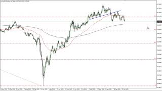 AUD/USD AUD/USD Technical Analysis for October 30, 2020 by FXEmpire
