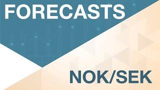NOK/SEK Perspectives De NOK/SEK