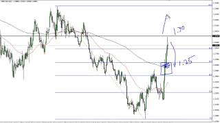 GBP/USD GBP/USD Technical Analysis for October 21, 2019 by FXEmpire