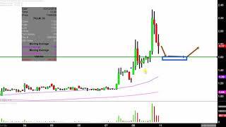 PULMATRIX INC. Pulmatrix, Inc. - PULM Stock Chart Technical Analysis for 03-08-2019