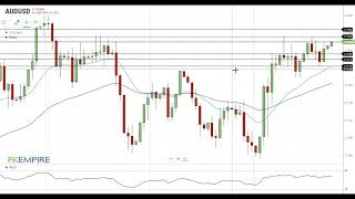 AUD/USD AUD/USD Technical Analysis For November 23, 2020 By FX Empire