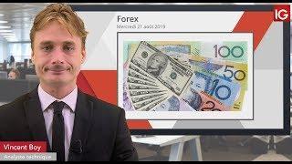 AUD/USD Bourse -  AUDUSD, conserve sa tendance dans le canal - IG 21.08.2019