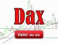 DAX30 Perf Index - Trading en Dax por Darío Redes en Estrategiastv (15.02.17)