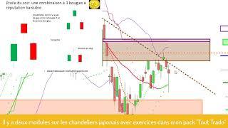 CAC40 Index /CAC40: analyse technique et matrice de trading pour Lundi [23/07/18]