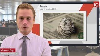 USD/CAD Bourse - USDCAD, le dollar impacte le cross - IG 31.10.2019
