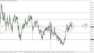 USD/JPY USD/JPY Technical Analysis for the Week of August 02, 2021 by FXEmpire