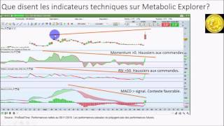 METABOLIC EXPLORER Analyse technique de Metabolic Explorer [06/11/2016]
