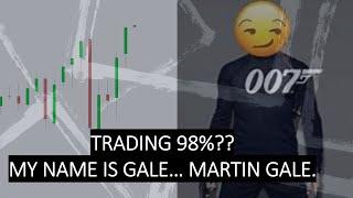 CAC40 INDEX 🦕👉Stratégie de trading CAC40 (04/08/21)