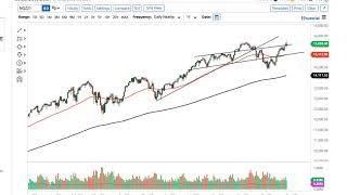 NASDAQ100 INDEX S&P 500 and NASDAQ 100 Forecast October 28, 2021