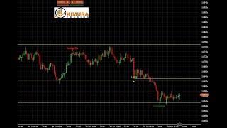 EUR/NZD Trading sul Forex - EURNZD 01.02.2019