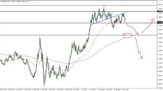 EUR/USD EUR/USD Technical Analysis for October 29, 2020 by FXEmpire
