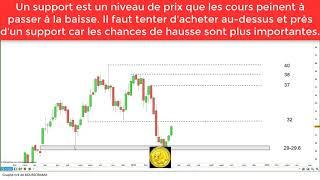 MAISONS DU MONDE MAISONS DU MONDE: stratégie pour investisseurs et traders [18/04/18]