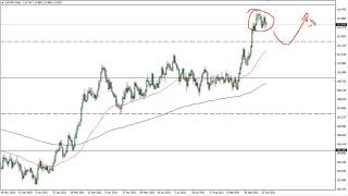 USD/JPY USD/JPY Technical Analysis for October 29, 2021 by FXEmpire