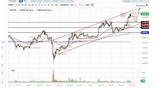 BITCOIN Bitcoin Forecast October 30, 2020
