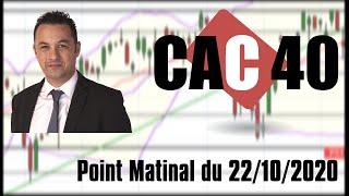 CAC40 INDEX CAC 40 Point Matinal du 22-10-2020 par boursikoter