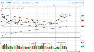 GOLD - USD Gold Forecast January 21, 2020