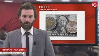 USD/CAD Bourse - USD/CAD, se maintient au delà des 1,2500 - IG 15.01.2018
