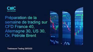 CAC40 INDEX Préparation de la semaine de trading sur CFD France40, Allemagne30, US30, Pétrole et Or [30/03/20]