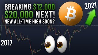 BITCOIN Why $12k BITCOIN Is The Most CRUCIAL Level IN 3 YEARS!!