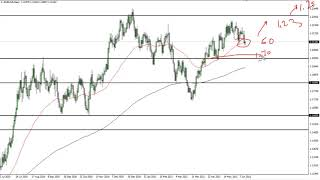 EUR/USD EUR/USD Technical Analysis for June 15, 2021 by FXEmpire