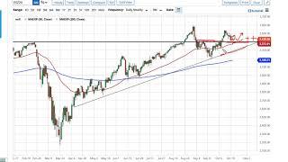 NASDAQ100 INDEX S&P 500 and NASDAQ 100 Forecast October 22, 2020