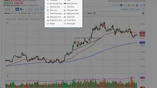GOLD - USD Gold Technical Analysis for November 21, 2019 by FXEmpire
