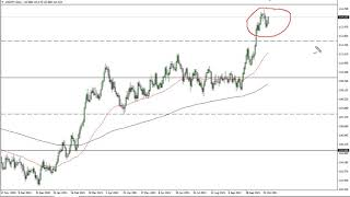 USD/JPY USD/JPY Technical Analysis for October 27, 2021 by FXEmpire
