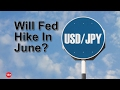 USD/JPY - USD / JPY abhängig von Fed