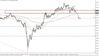 AUD/USD AUD/USD Technical Analysis for October 23, 2020 by FXEmpire