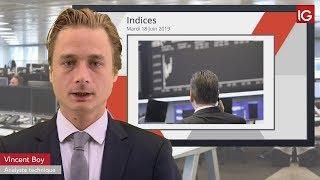 DAX30 Perf Index Bourse   DAX, en attendant la Fed  IG 18 06 2019