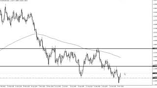 EUR/USD EUR/USD Technical Analysis for November 19, 2018 by FXEmpire.com