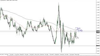 EUR/USD EUR/USD and GBP/USD Forecast May 27, 2020