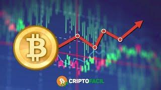 BITCOIN Análise do Bitcoin [BTC/USD]; Nova alta do Bitcoin só em 2020?