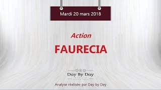 FAURECIA Action Faurecia : risque baissier sous les 68€ - Flash analyse IG 20.03.2018