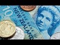 NEW ZEALAND DOLLAR INDEX - New Zealand Dollar Carves an Exceptional Move Away from the Bright Lights