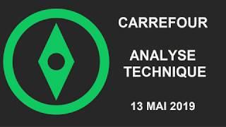 CARREFOUR Avis d'Expert Carrefour: Turbo Infini Call 84JRB