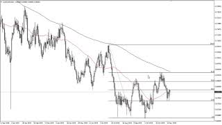 AUD/USD AUD/USD Technical Analysis for November 21, 2019 by FXEmpire
